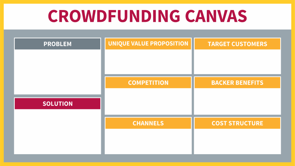 Crowdfunding canvas: Crowdfunding Planning