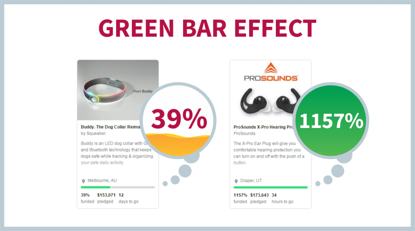 green-bar effect