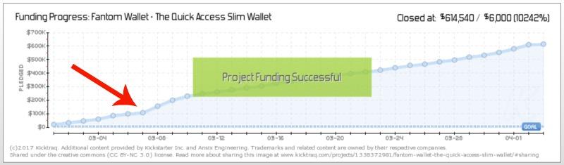 Kickstarter Wallet Campaign