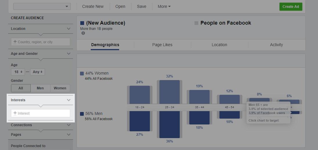 kickstarter-campaign influencer database