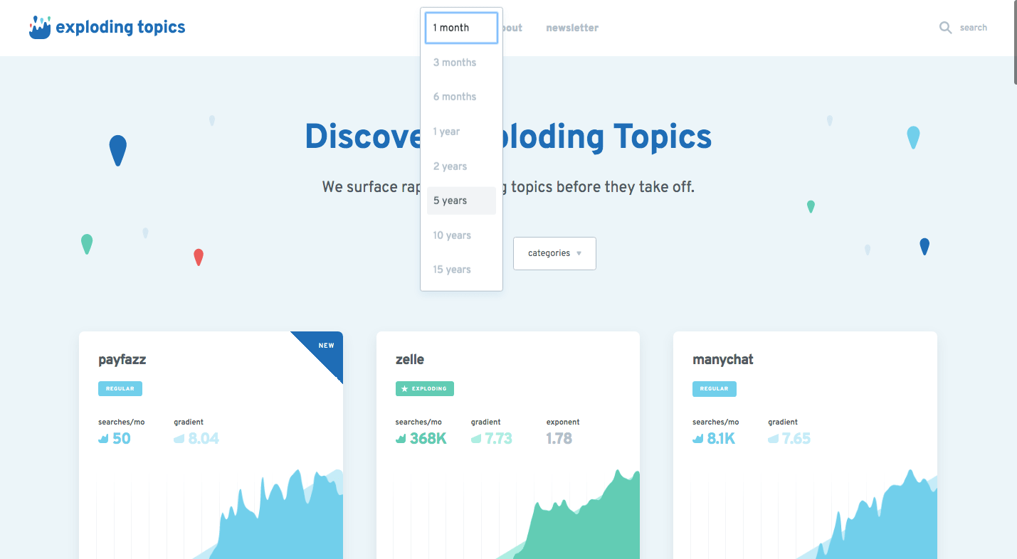 discover-exploding-topics